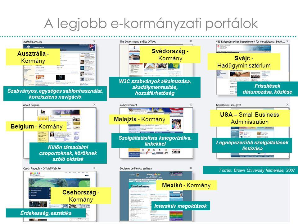 A legjobb e-kormányzati portálok