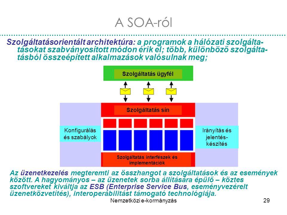 Szolgáltatás interfészek és implementációk