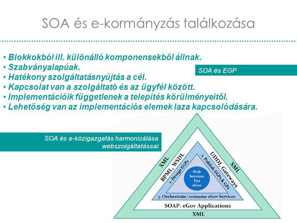 SOA és e-kormányzás találkozása