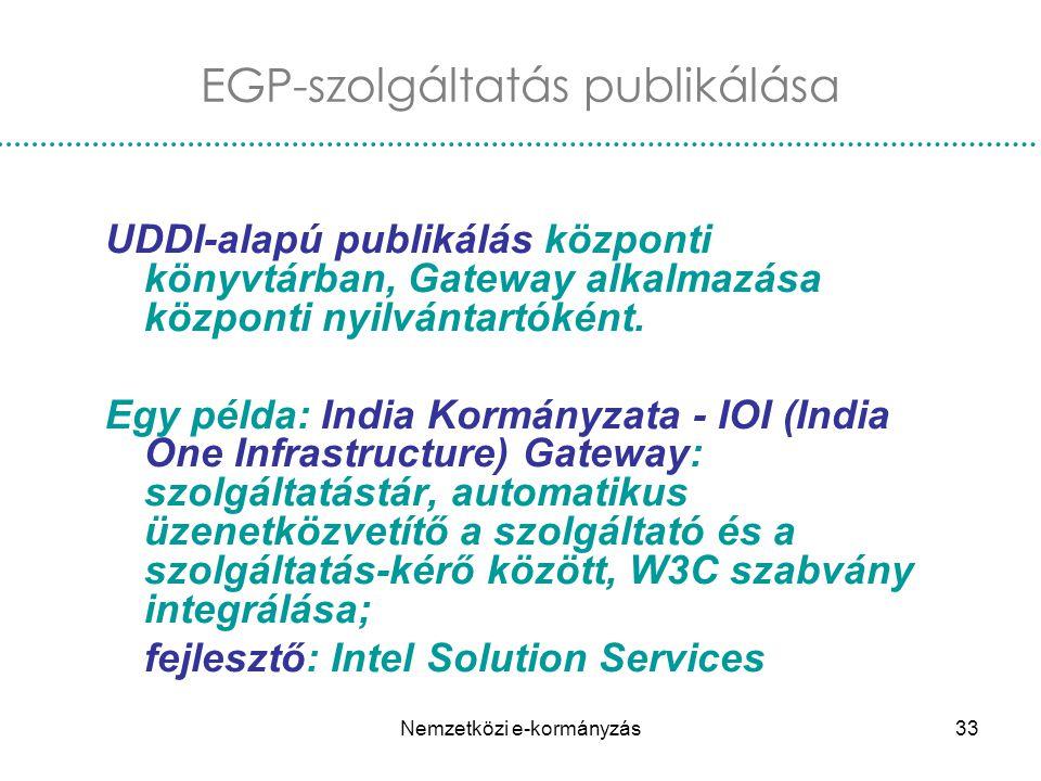 EGP-szolgáltatás publikálása