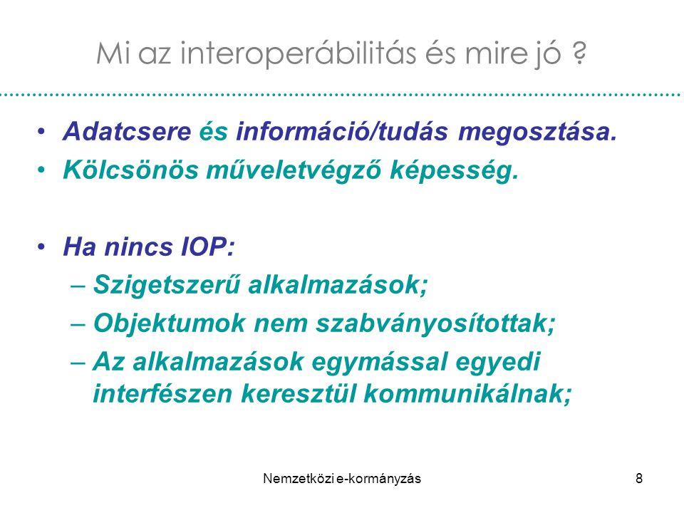 Mi az interoperábilitás és mire jó