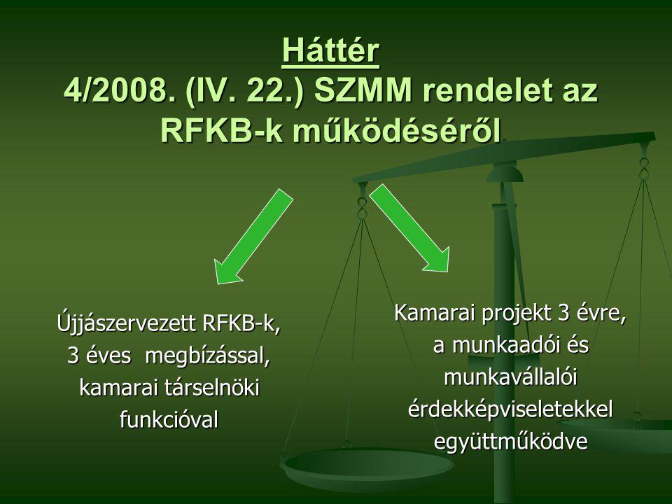 Háttér 4/2008. (IV. 22.) SZMM rendelet az RFKB-k működéséről