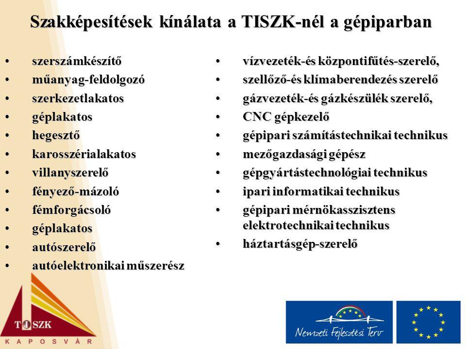Szakképesítések kínálata a TISZK-nél a gépiparban