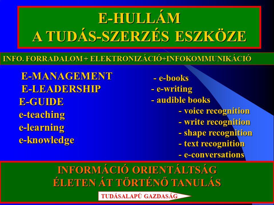 E-HULLÁM A TUDÁS-SZERZÉS ESZKÖZE