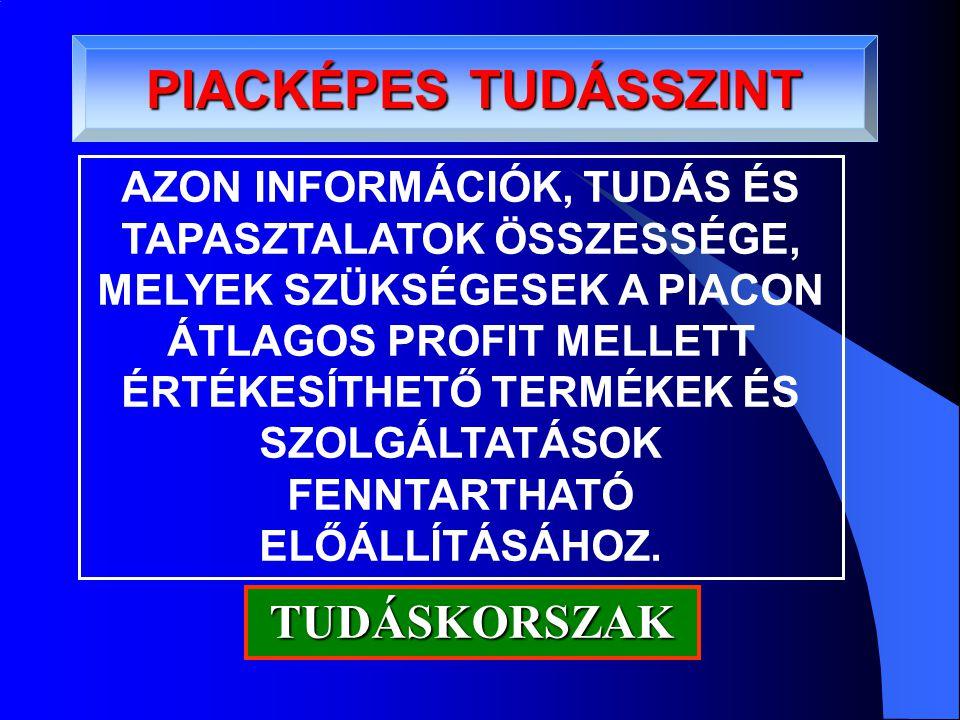 PIACKÉPES TUDÁSSZINT TUDÁSKORSZAK