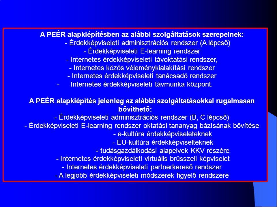 A PEÉR alapkiépítésben az alábbi szolgáltatások szerepelnek: