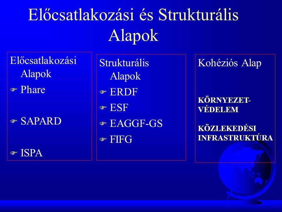 Előcsatlakozási és Strukturális Alapok