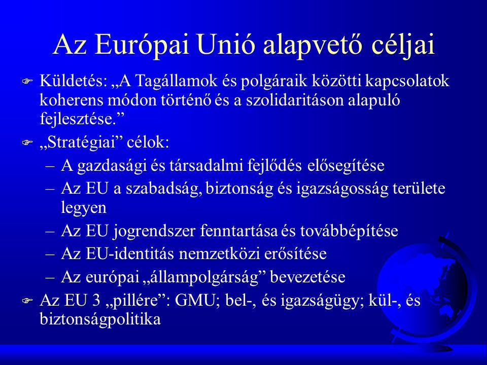 Az Európai Unió alapvető céljai