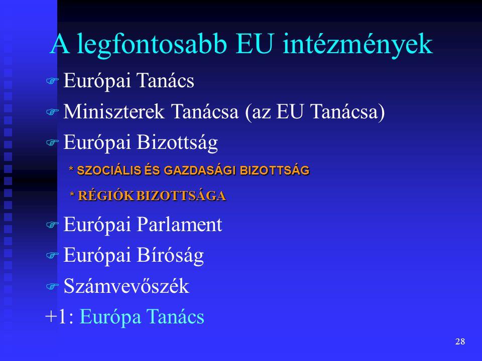 A legfontosabb EU intézmények