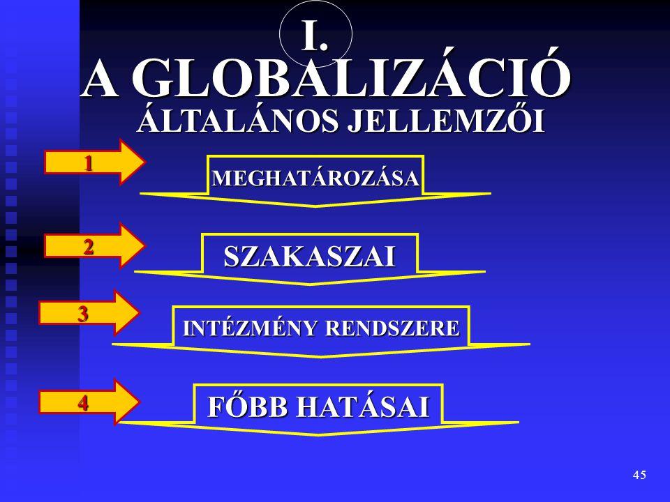 A GLOBALIZÁCIÓ I. ÁLTALÁNOS JELLEMZŐI SZAKASZAI FŐBB HATÁSAI 1