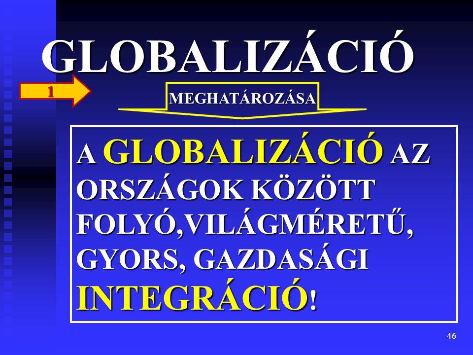 GLOBALIZÁCIÓ 1. MEGHATÁROZÁSA.
