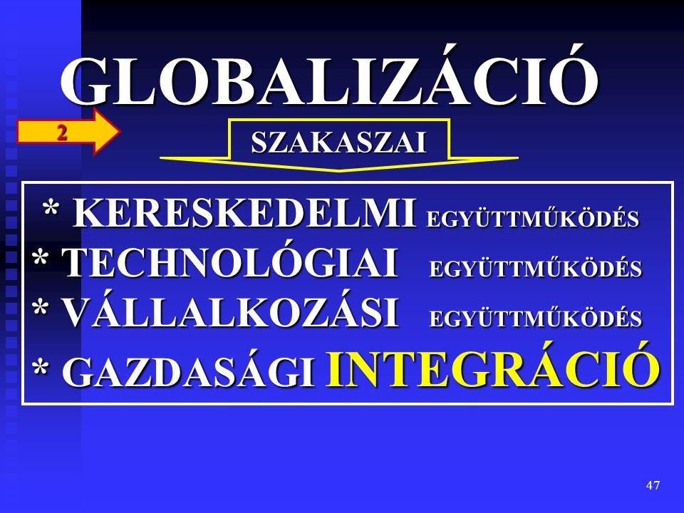 GLOBALIZÁCIÓ 2. SZAKASZAI.