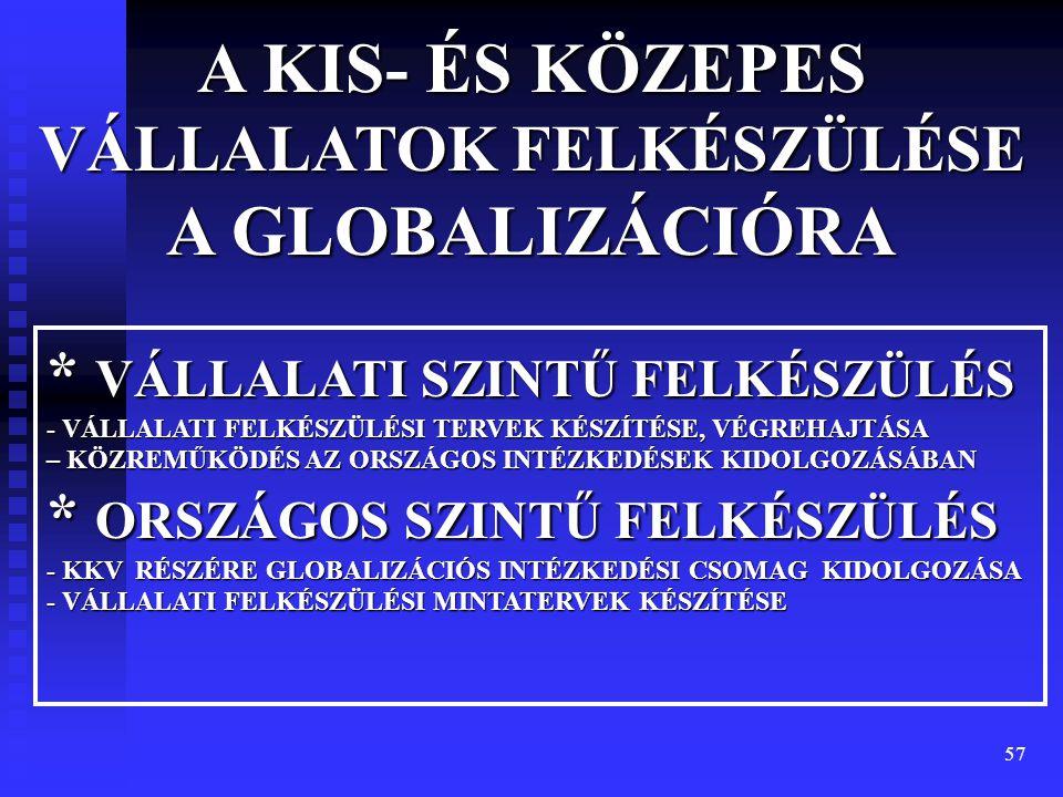 A KIS- ÉS KÖZEPES VÁLLALATOK FELKÉSZÜLÉSE A GLOBALIZÁCIÓRA