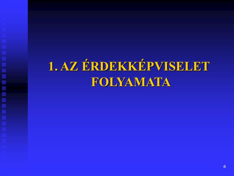 1. AZ ÉRDEKKÉPVISELET FOLYAMATA