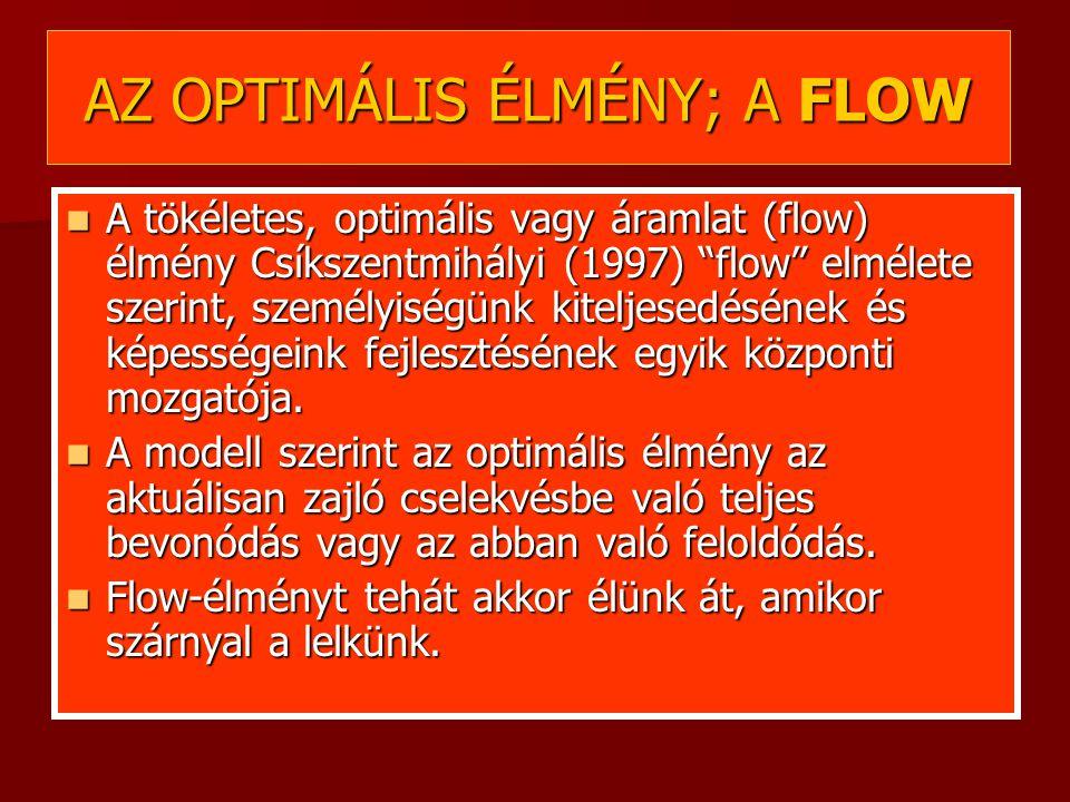 AZ OPTIMÁLIS ÉLMÉNY; A FLOW
