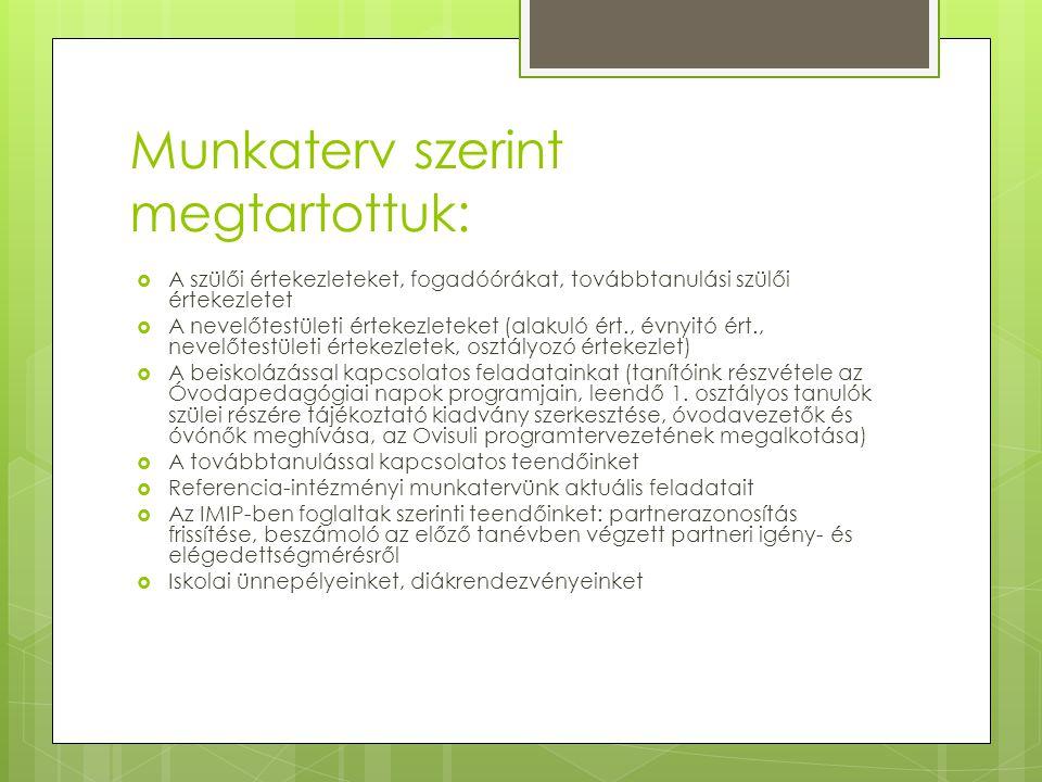 Munkaterv szerint megtartottuk: