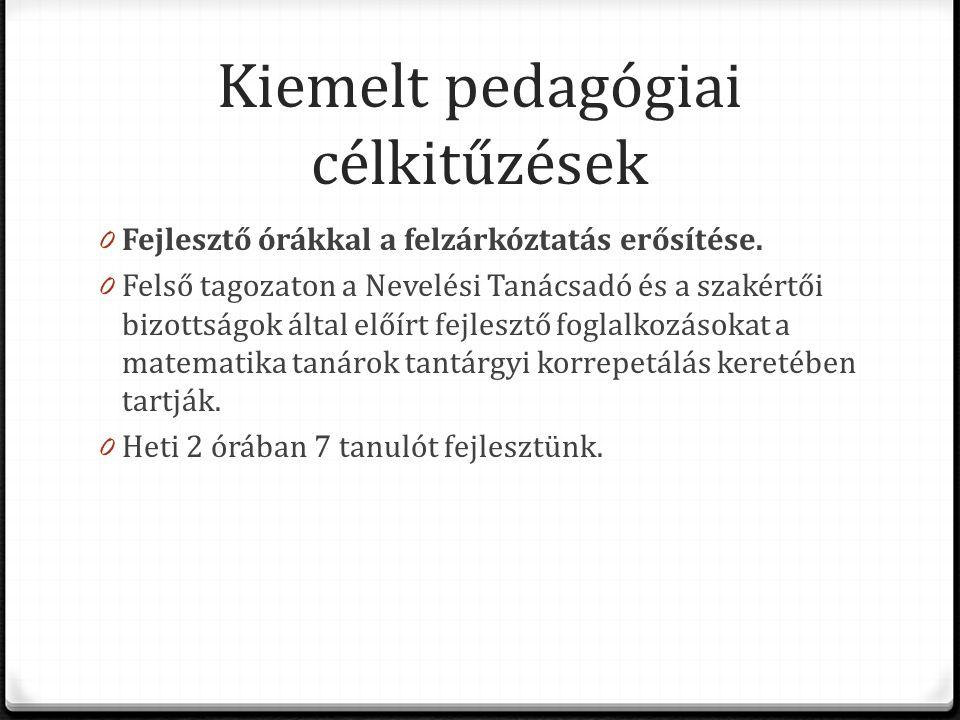 Kiemelt pedagógiai célkitűzések