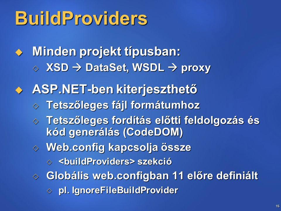 MSDN Kompetenciák Egyeteme: ASP.NET 2.0