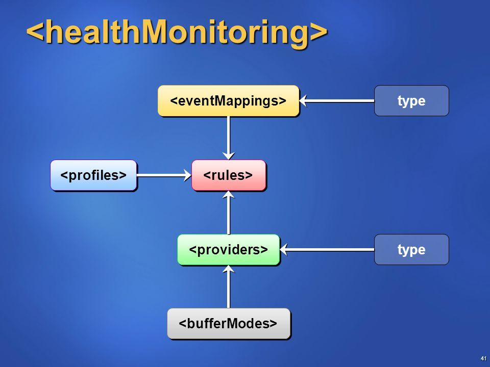 <healthMonitoring>