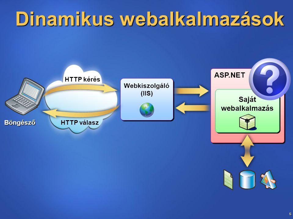 Dinamikus webalkalmazások