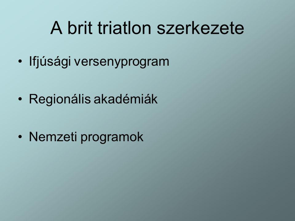 A brit triatlon szerkezete