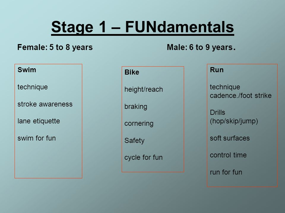 Stage 1 – FUNdamentals Female: 5 to 8 years Male: 6 to 9 years. Swim