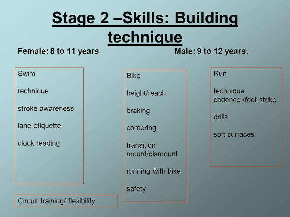 Stage 2 –Skills: Building technique