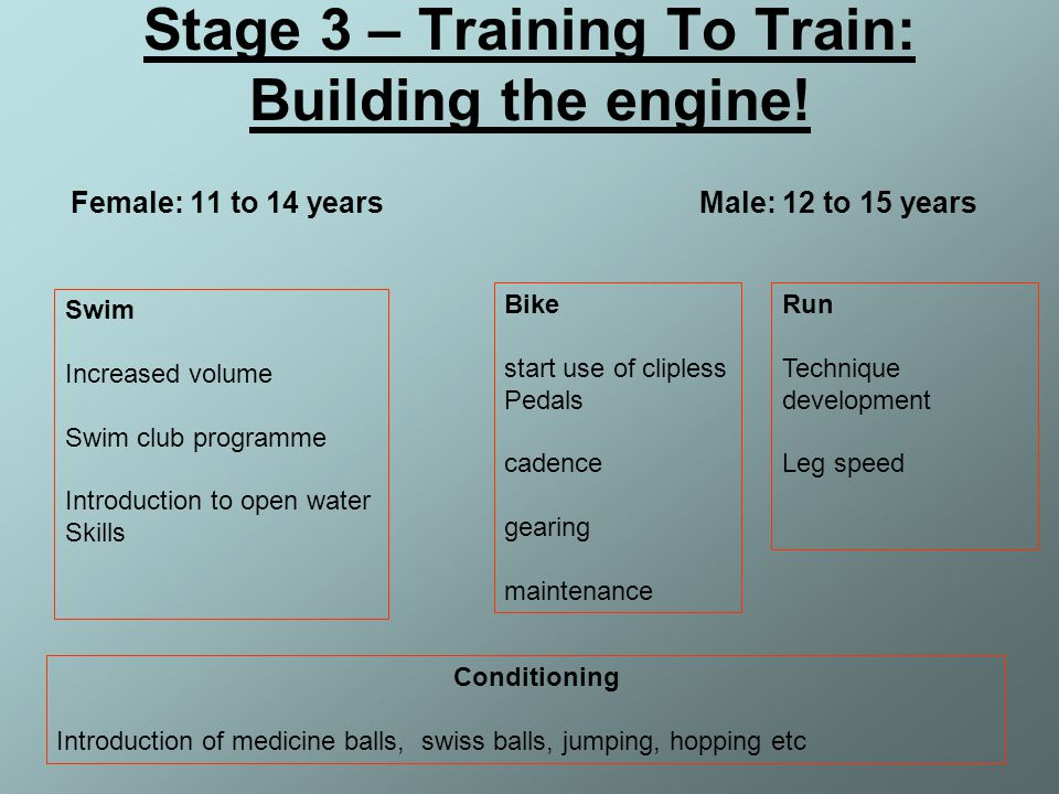 Stage 3 – Training To Train: Building the engine!