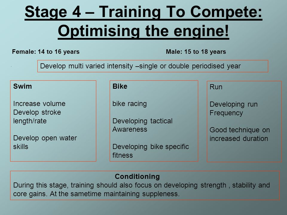 Stage 4 – Training To Compete: Optimising the engine!