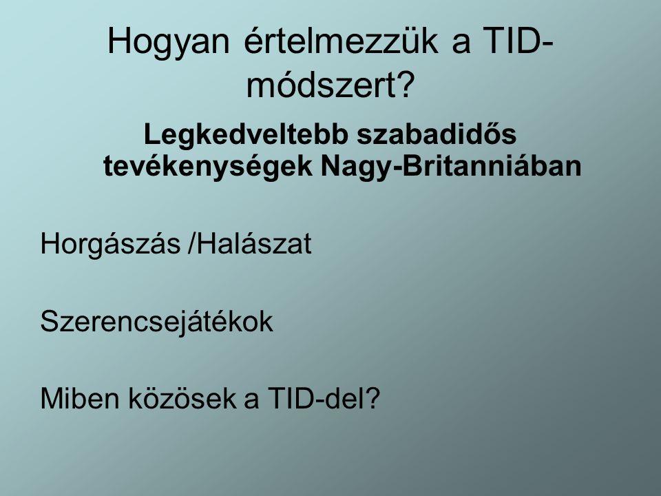 Hogyan értelmezzük a TID-módszert