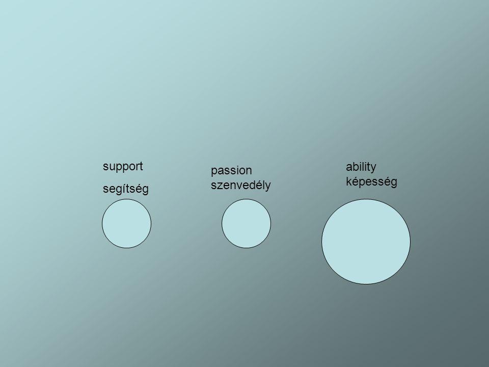 support segítség ability képesség passion szenvedély