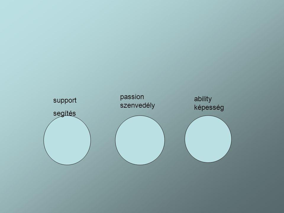 passion szenvedély support segítés ability képesség