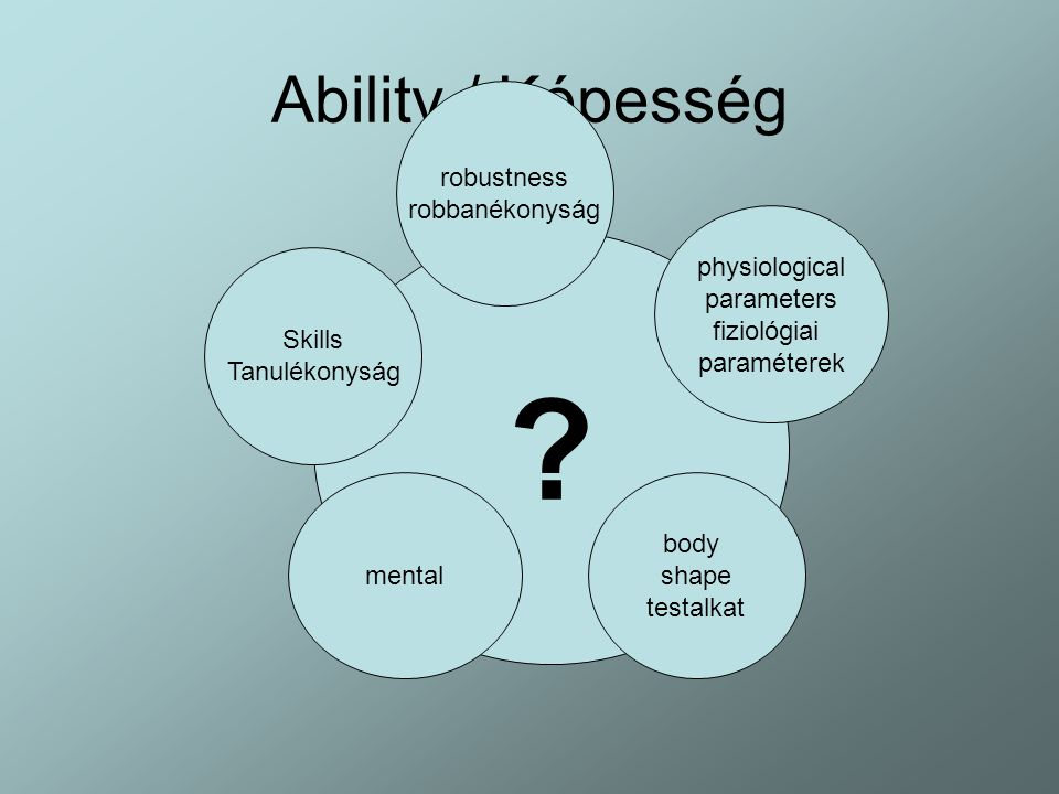 Ability / Képesség robustness robbanékonyság physiological