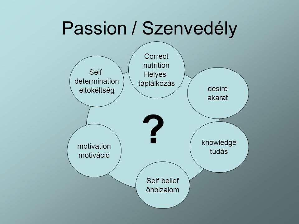 Passion / Szenvedély Correct nutrition Helyes táplálkozás Self