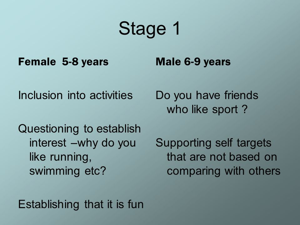 Stage 1 Female 5-8 years Inclusion into activities