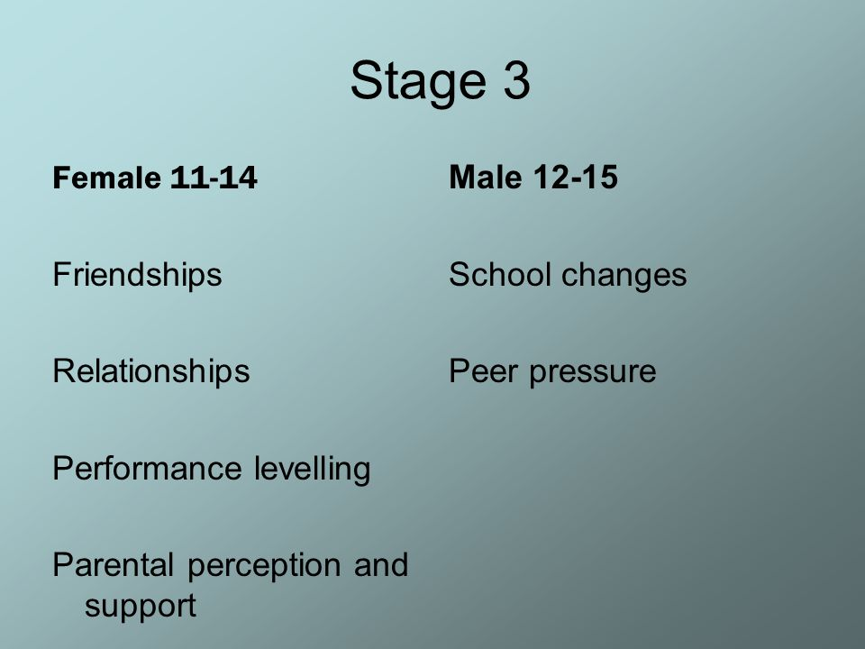 Stage 3 Female 11-14 Friendships Relationships Performance levelling