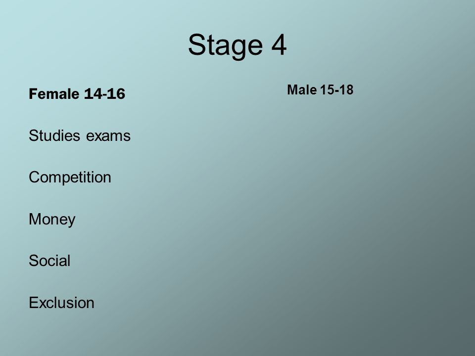 Stage 4 Female 14-16 Studies exams Competition Money Social Exclusion