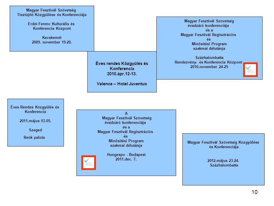 Éves rendes Közgyűlés és Konferencia 2010.ápr.12-13.