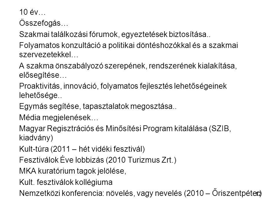 10 év… Összefogás… Szakmai találkozási fórumok, egyeztetések biztosítása..