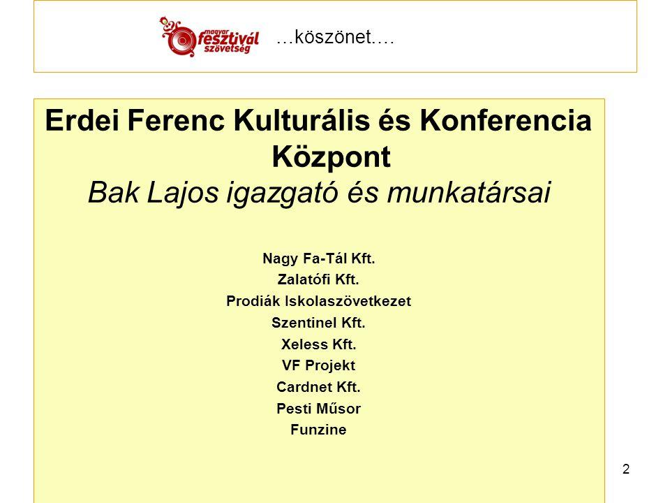 Erdei Ferenc Kulturális és Konferencia Központ