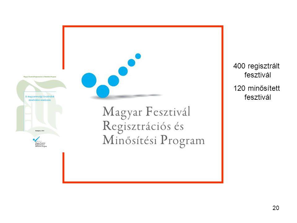 400 regisztrált fesztivál