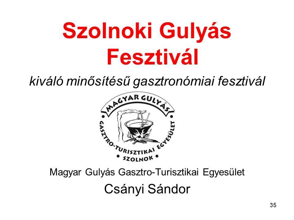 Szolnoki Gulyás Fesztivál
