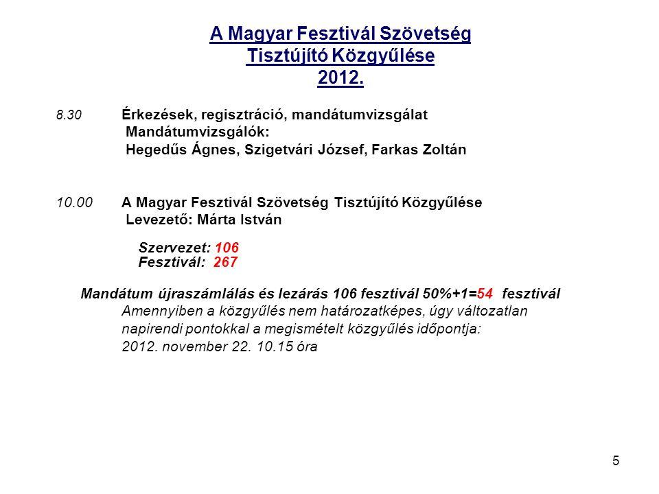 A Magyar Fesztivál Szövetség Tisztújító Közgyűlése