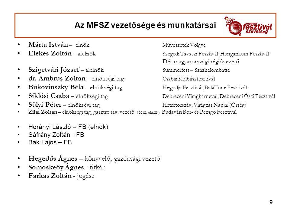 Az MFSZ vezetősége és munkatársai