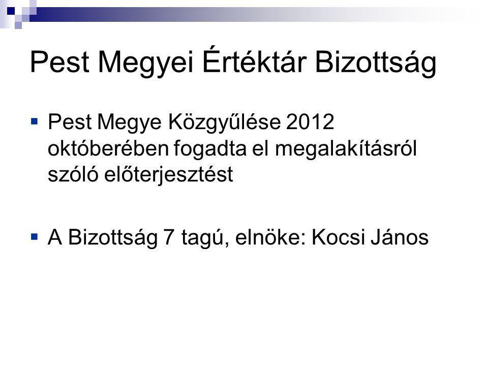 Pest Megyei Értéktár Bizottság