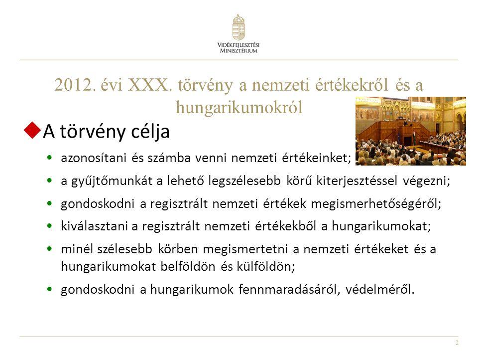 2012. évi XXX. törvény a nemzeti értékekről és a hungarikumokról