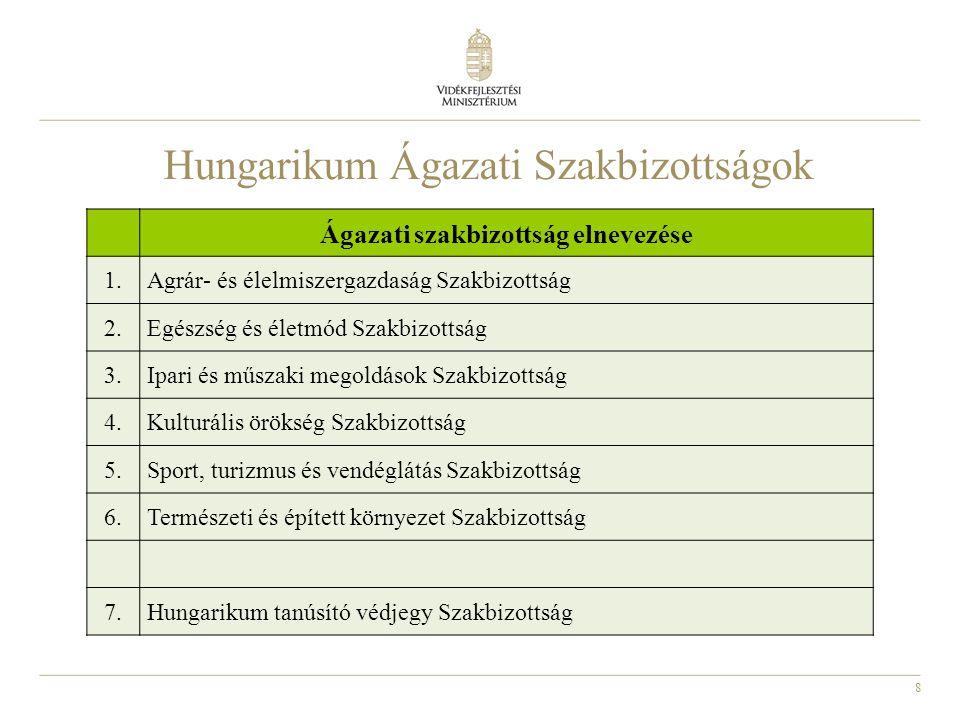 Ágazati szakbizottság elnevezése