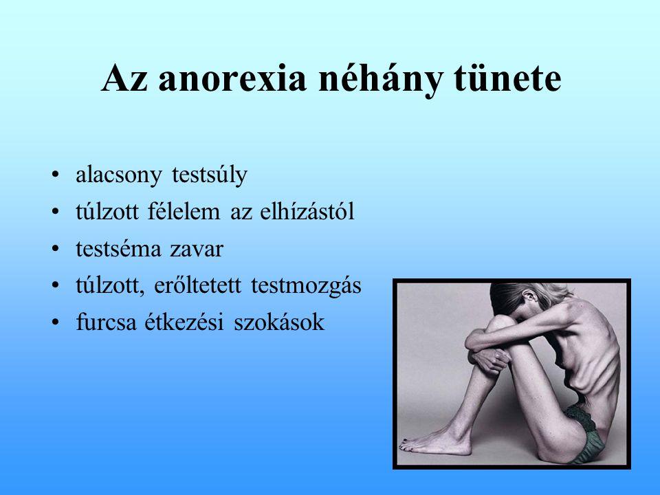 Az anorexia néhány tünete