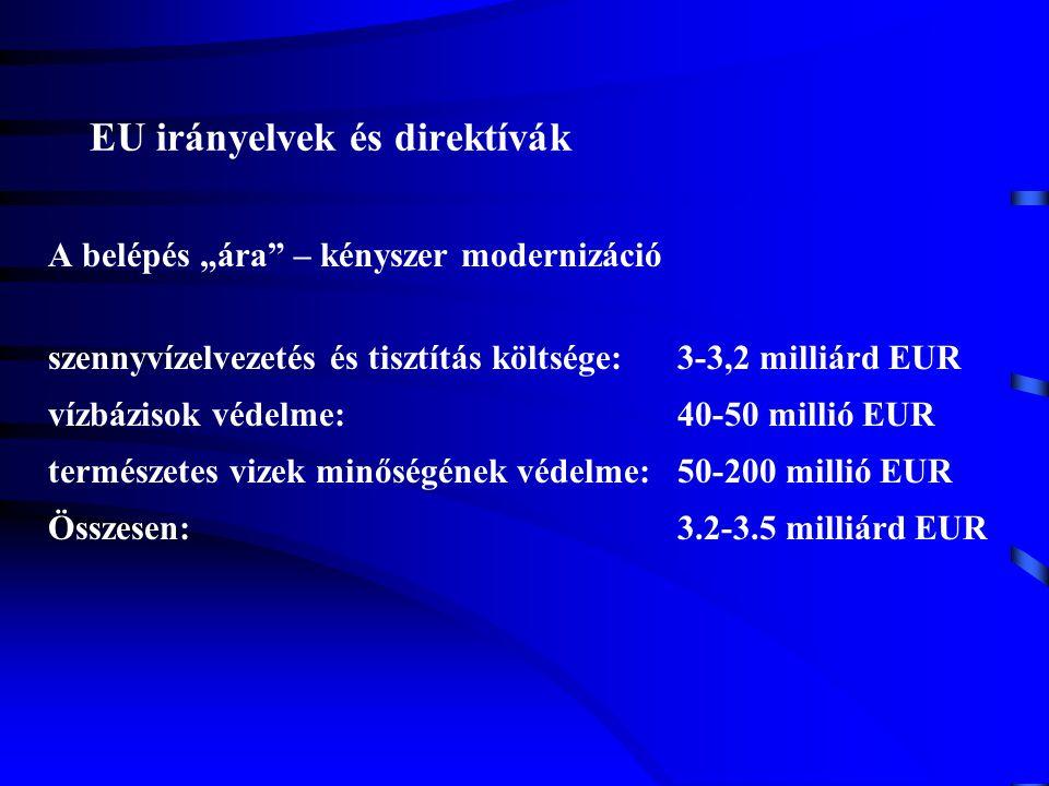EU irányelvek és direktívák