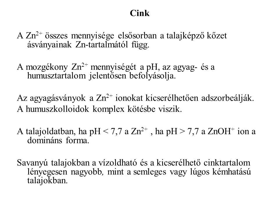 Cink A Zn2+ összes mennyisége elsősorban a talajképző kőzet ásványainak Zn-tartalmától függ.